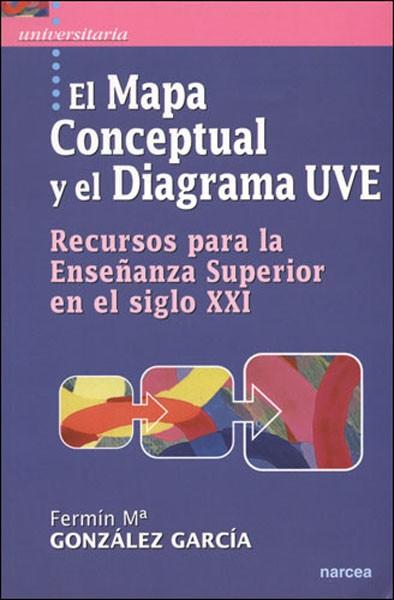 El Mapa Conceptual y el Diagrama Uve